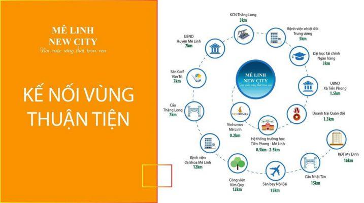 Kết nối Dự án Khu đô thị Mê Linh New City