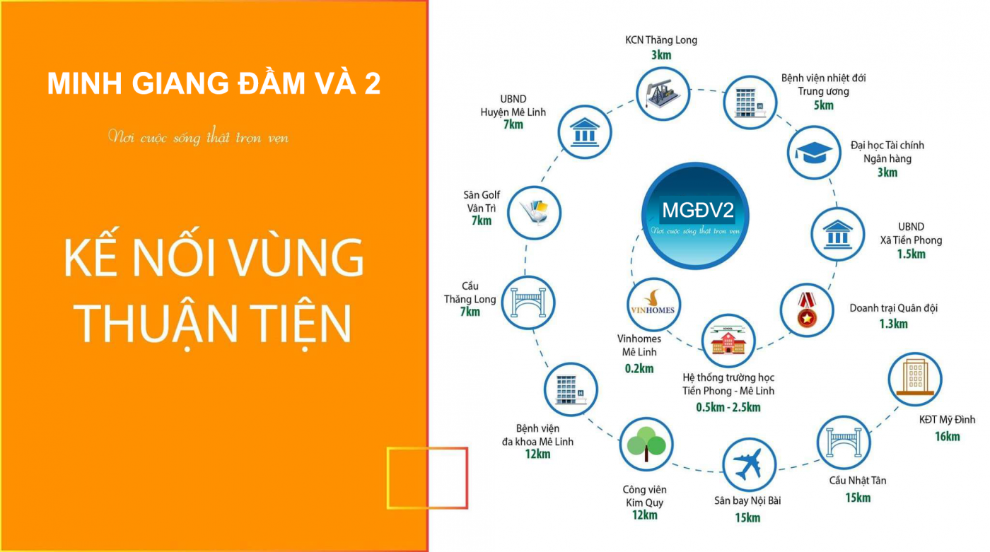 Kết nối Dự án Minh Giang Đầm Và 2 Mê Linh