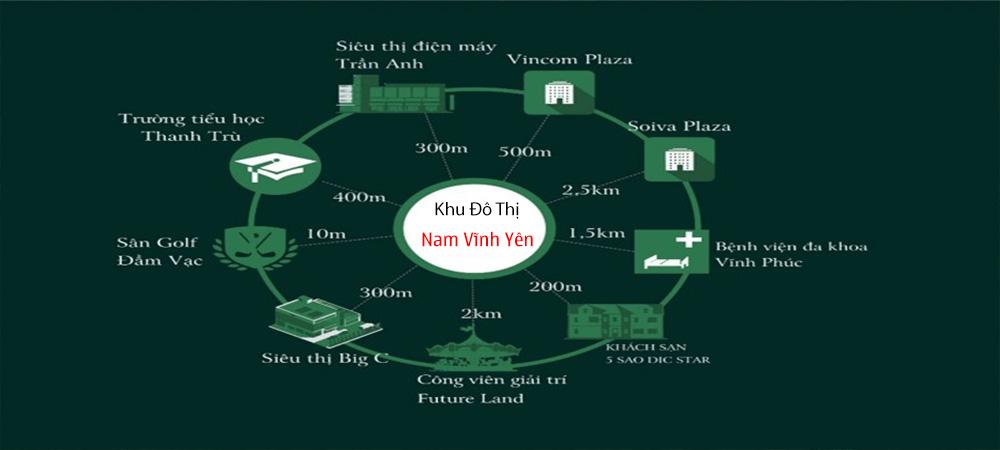 Kết nối vùng Dự án Khu đô thị Nam Vĩnh Yên